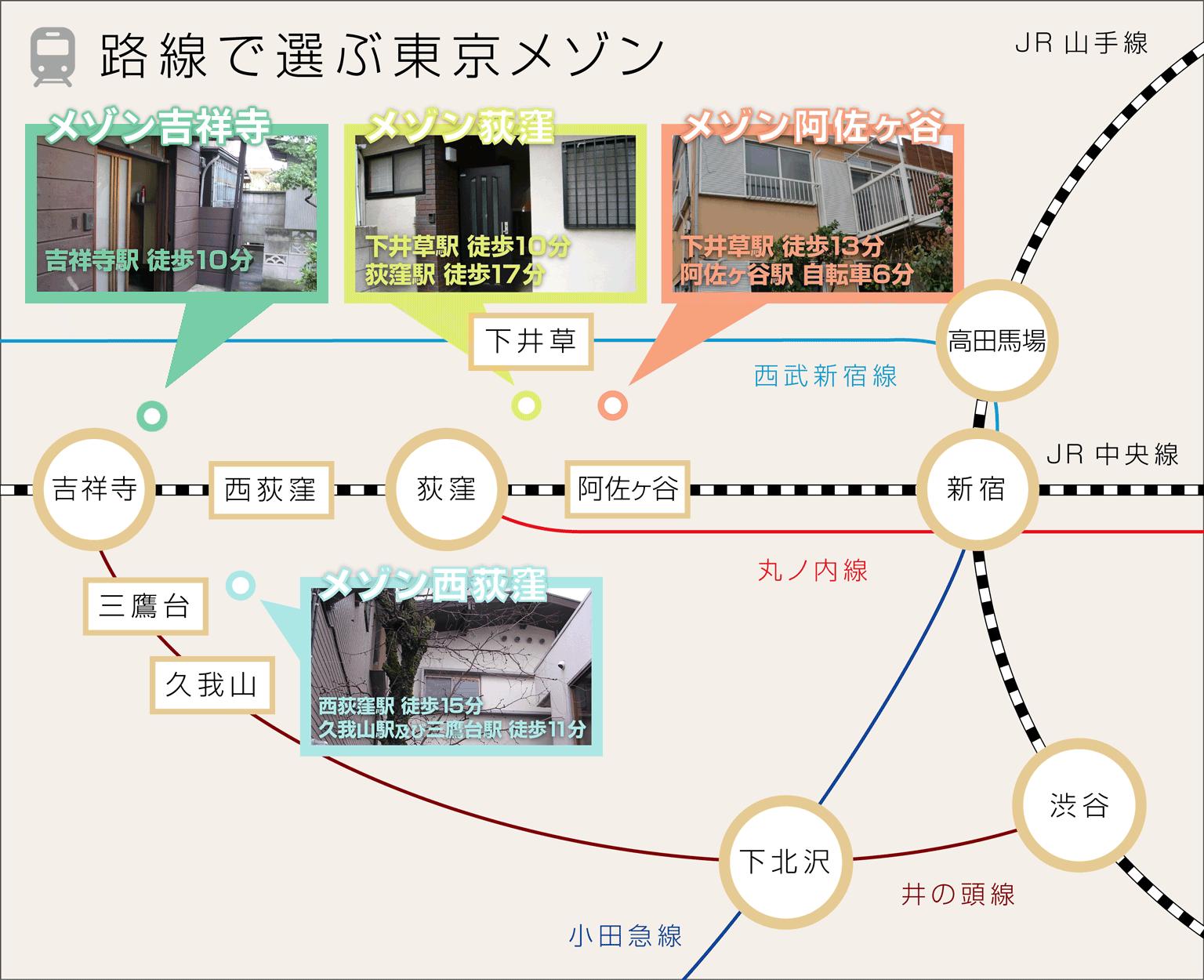 路線で選ぶ東京メゾン